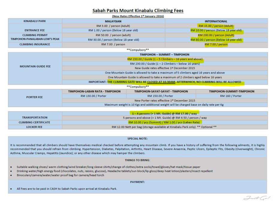 神山收費價目一覽表