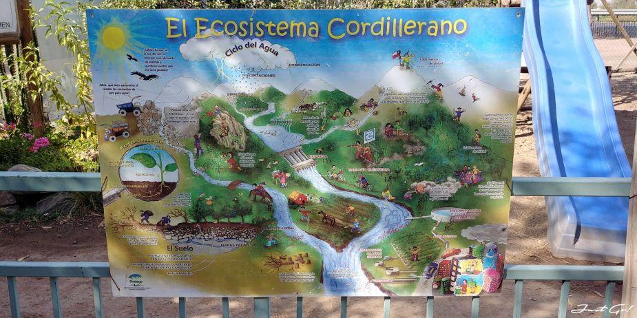 智利 - 聖地牙哥旅遊·自助探訪瀑布、俯瞰市景熱門登山健行路線02_